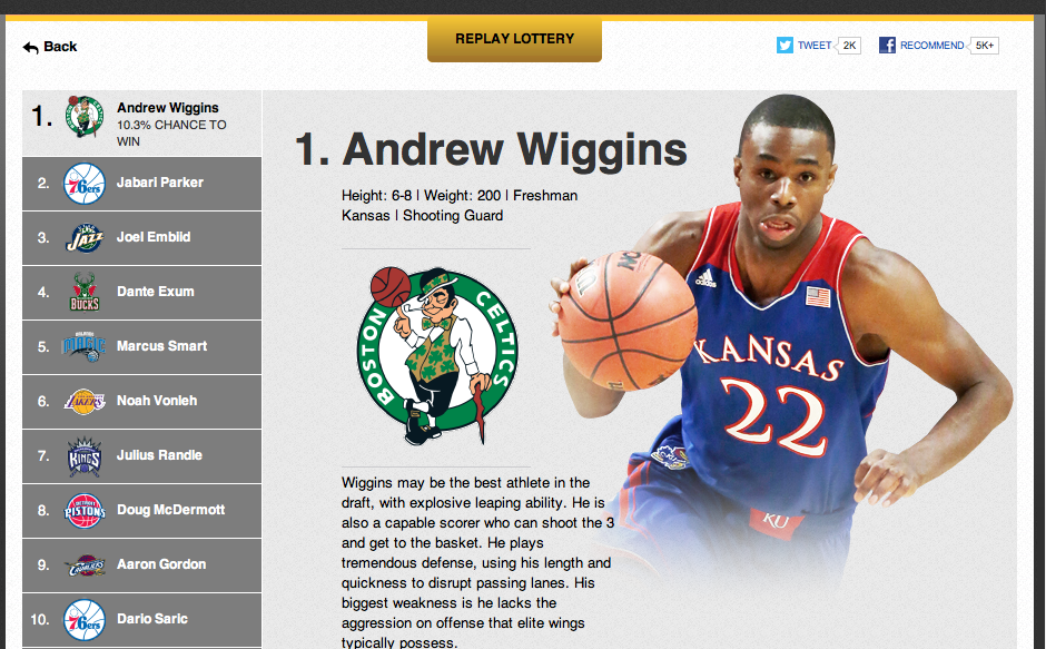 does anyone not think nba draft lottery is rigged after